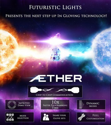 Futuristic Lights Presents Æther