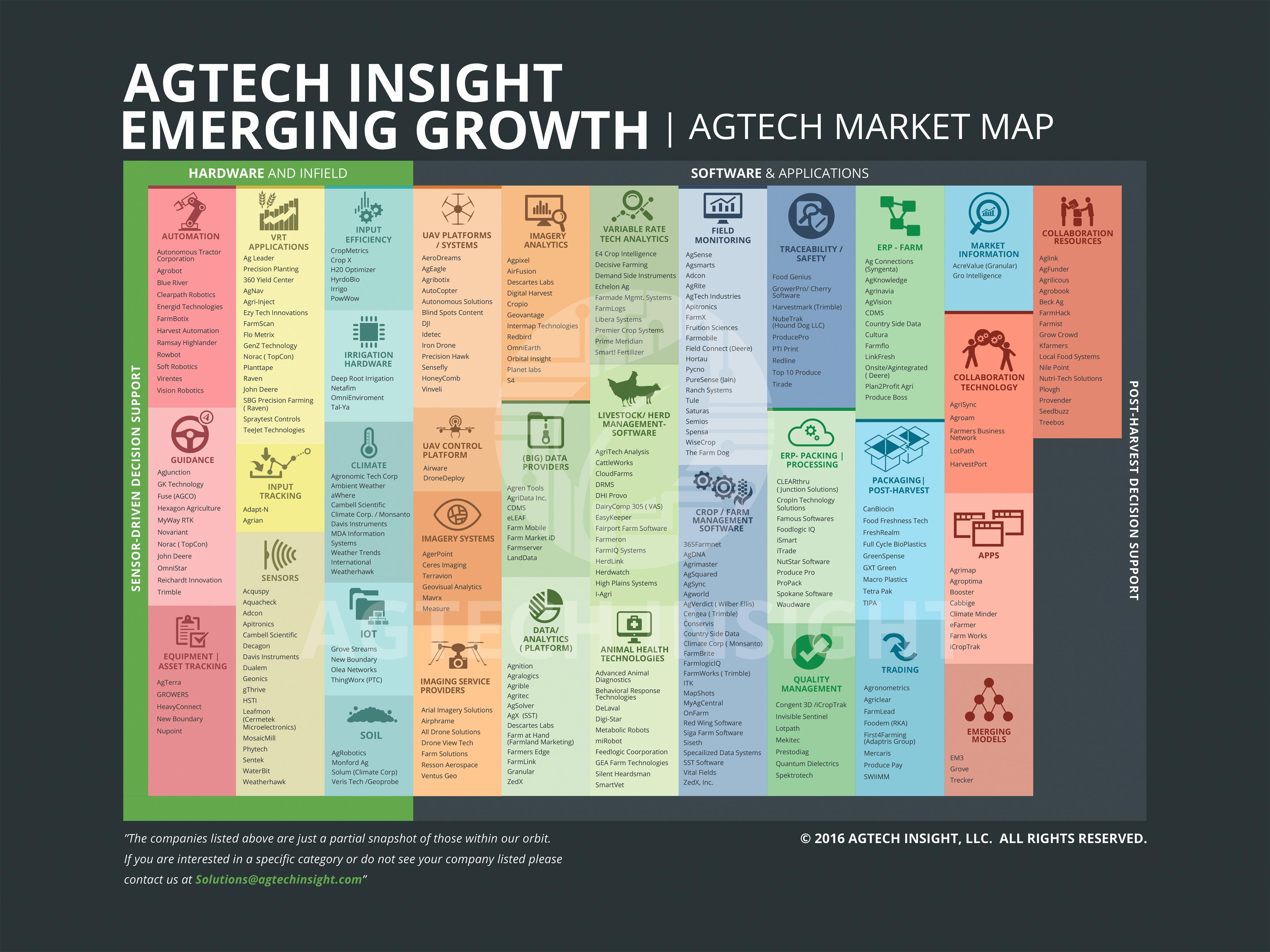 MarketMap2016