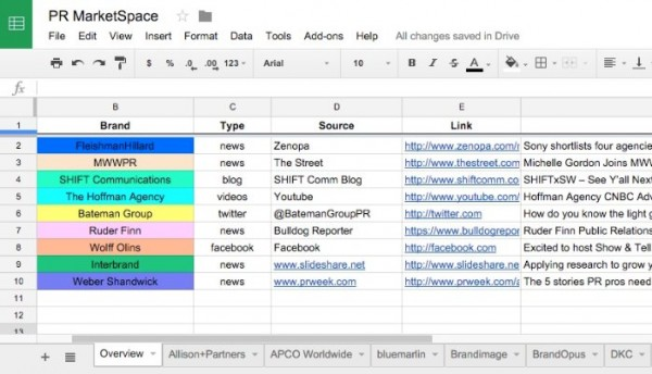 How PR pros monitor press for free with Google
