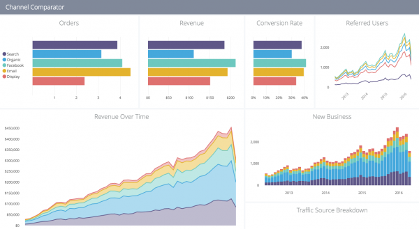Looker Unveils Looker Data Apps