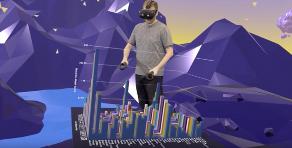 Watch: Data Analytics in Virtual Reality… Because Why Not?