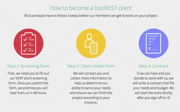 Do you know about bizzNEST at Digital NEST?