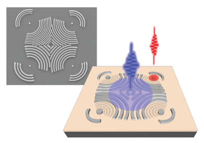 Optical analysis of nanomagnets is achieved by directing a laser pulse at gratings designed to generate surface acoustic waves and focus the vibrational energy of the waves on individual nanomagnets.