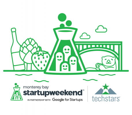 Q&A: What's new this year at Techstars Startup Weekend 2021?
